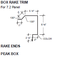 Box Rake Trim for 7.2 Panel