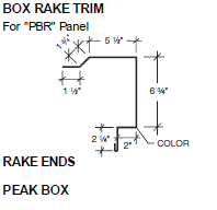 Box Rake for PBR Panel