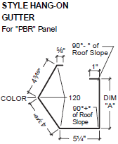 Style Hang-on Gutter for PBR Panel