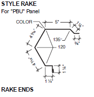 Style Rake for PBU Panel