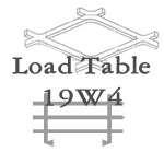 Load Table for Type 19W4 Bar Grate & Expanded Metal
