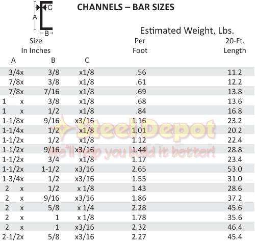 Channels Bar